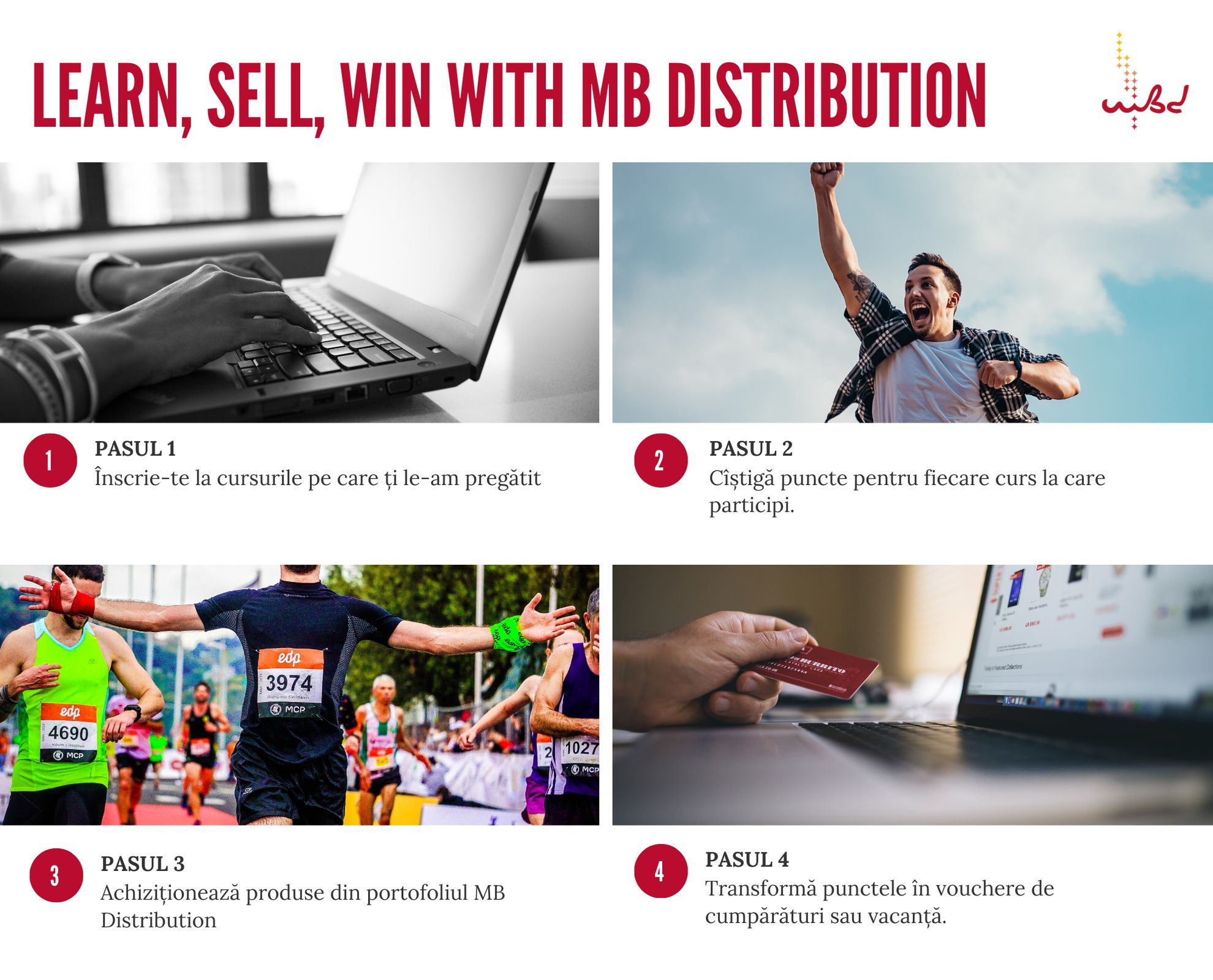 Learn, sell, win